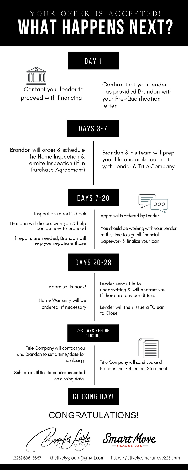 What's Next (Buyer) - Brandon Lively.png