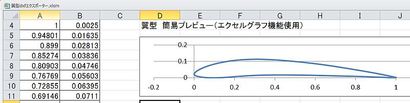 エクセルマクロで簡易DXFエクスポーター作成