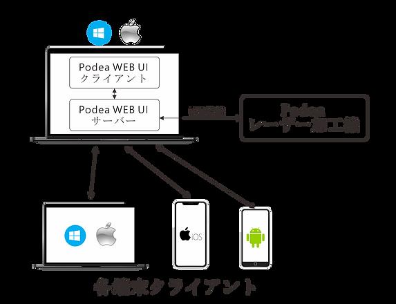 serverimage.png