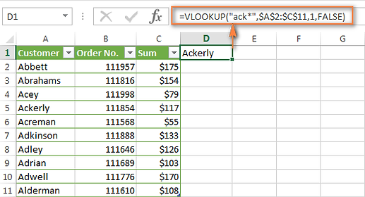 excel-vlookup-tutorial-for-beginners-for