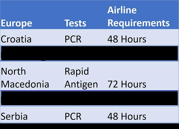 Europe Travel Testing.png