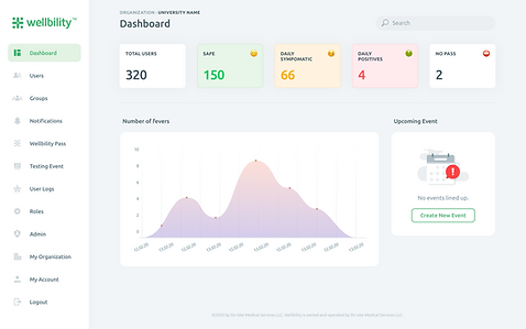 Admin Dashboard@2x Katie Prefer.png