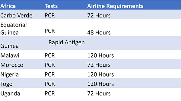 Africa Travel Testing.png