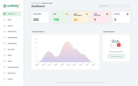 Wellbility Admin Dashboard