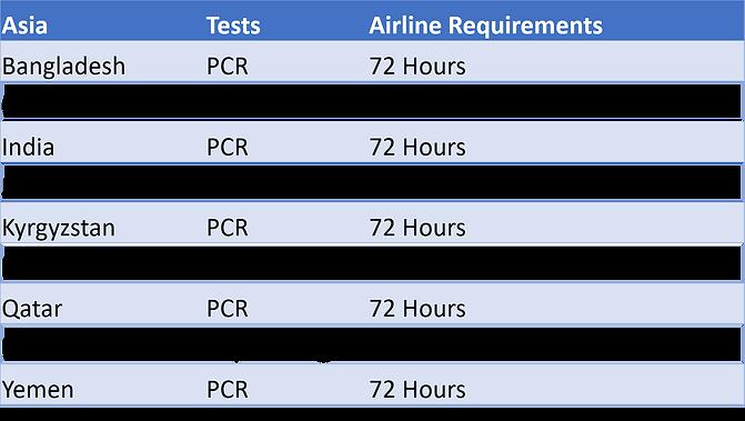 Asia Travel Testings.png