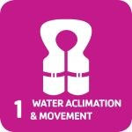 water aclimation and movement.jpg