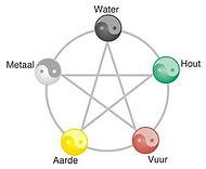5 elementen.jpg