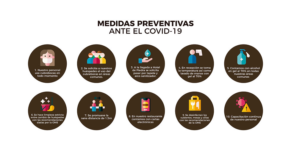 Protocolo COVID-19 Hotel de Piedra
