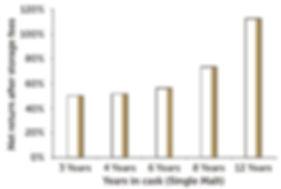 maturatuion chart website.jpg