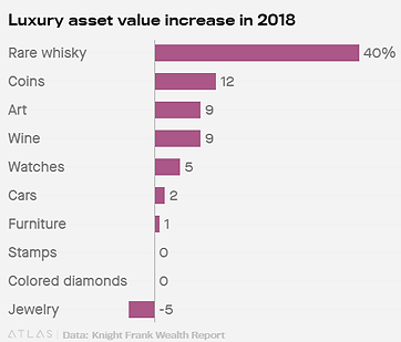 whisky perf chart .png