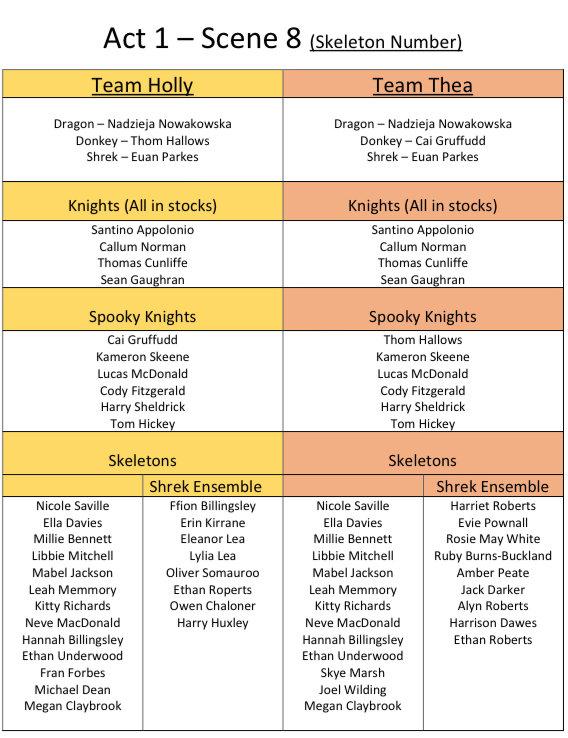 Act 1, Scene 8 Cast list.jpg