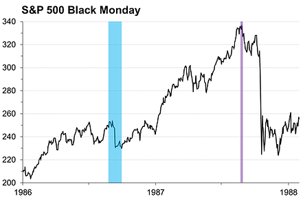 20. Black Monday.png