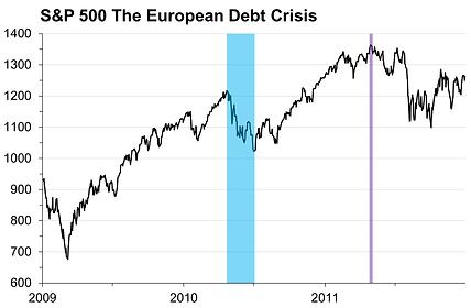 25. The European Debt Crisis.png