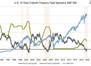 Negativ räntespread och S&P 500 @ZareeMarkets