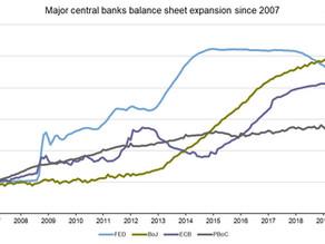 Utvecklingen av de största centralbankernas balansräkningar sedan 2007 @ZareeMarkets