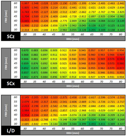 Analyse CFD véhicule.JPG