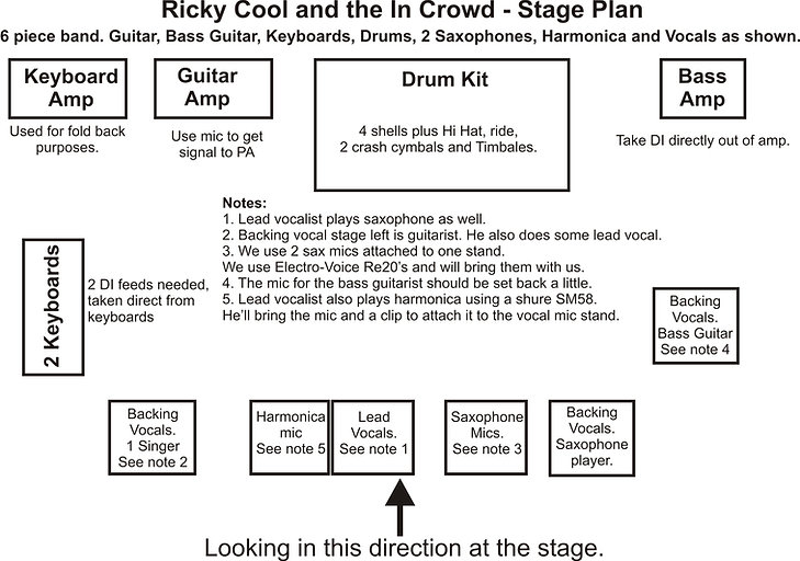 Stage Plan for our equip JP singing plus