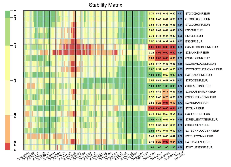 stability_matrix.png
