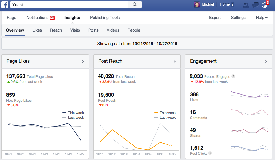 FB-Insights-Tool
