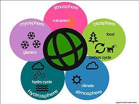 earth science .jpg