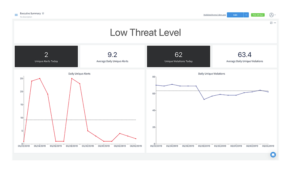 Dashboard - Overview.png