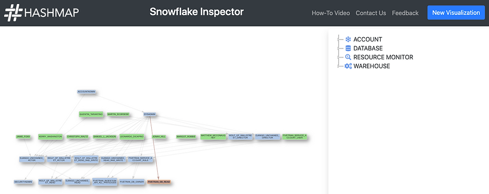 Snowflake Inspector 2.png