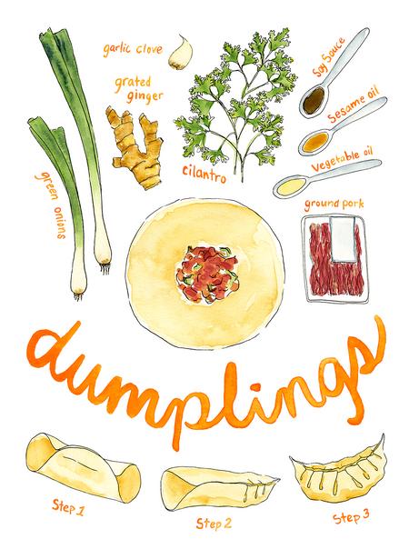 Recette dumpling