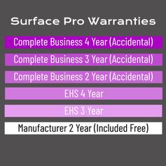 Surface Pro Warranty Options