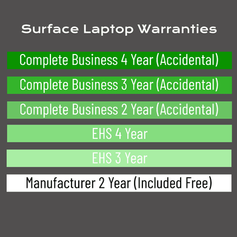 Surface Laptop Warranty Options