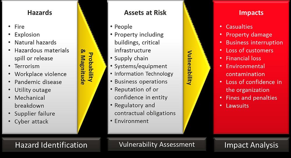 construction-risk-assessment-template