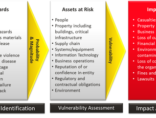 Generic risk assessment template for construction