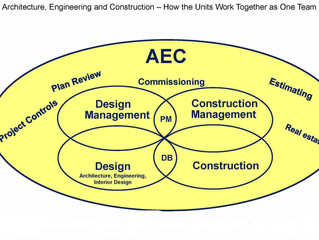 Architecture, Engineering & Construction (AEC) Tools