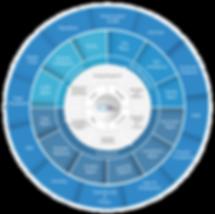 GRC_Framework-02.png
