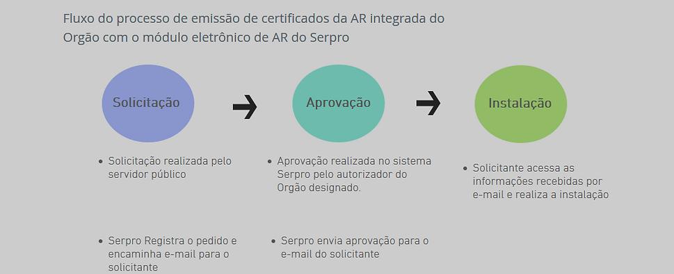 Screenshot_2020-07-08_Certificação_Loj