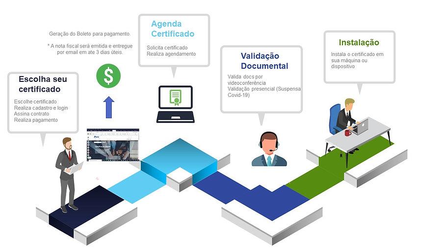 Jornada_CertificadoDigital.jpg