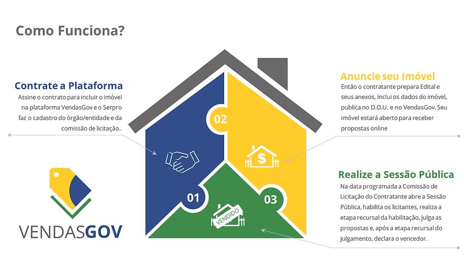 Infográfico+VendasGov (1).png