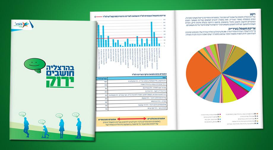 עיצוב חוברת בתחום חשיבה ירוקה
