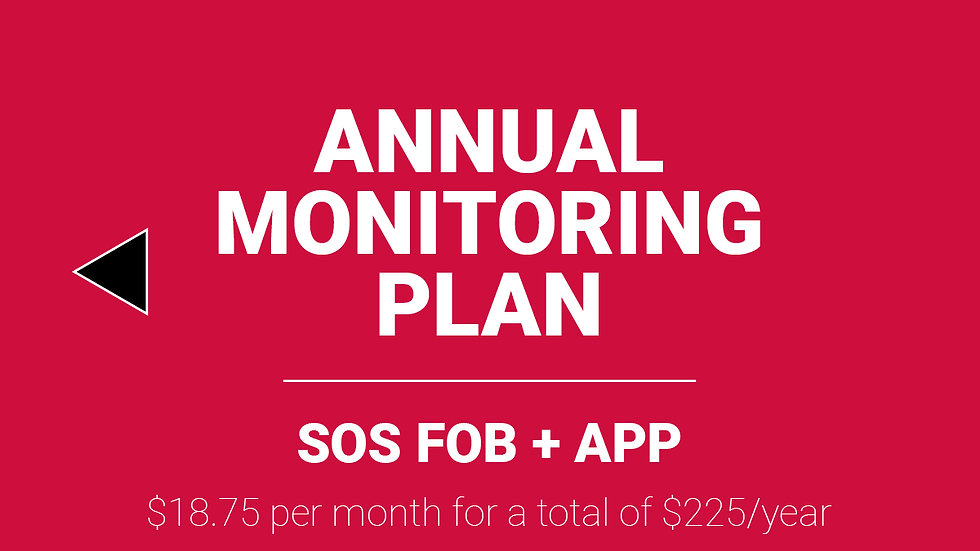 ANNUAL MONITORING PLAN