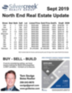 Boise North End Real Estate Update