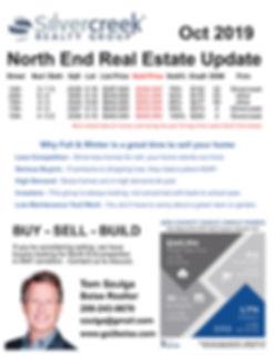 Boise North End Real Estate Market Update