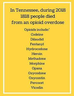 In Tennessee, during 20141263 people die