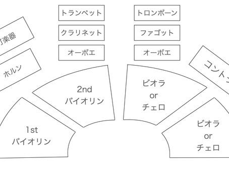 サルサやラテンのちょこっと豆知識 〜Vol.3〜 音楽の話