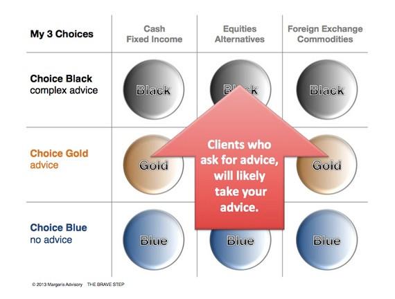 Die neue Bankberatung: My 3 Choices
