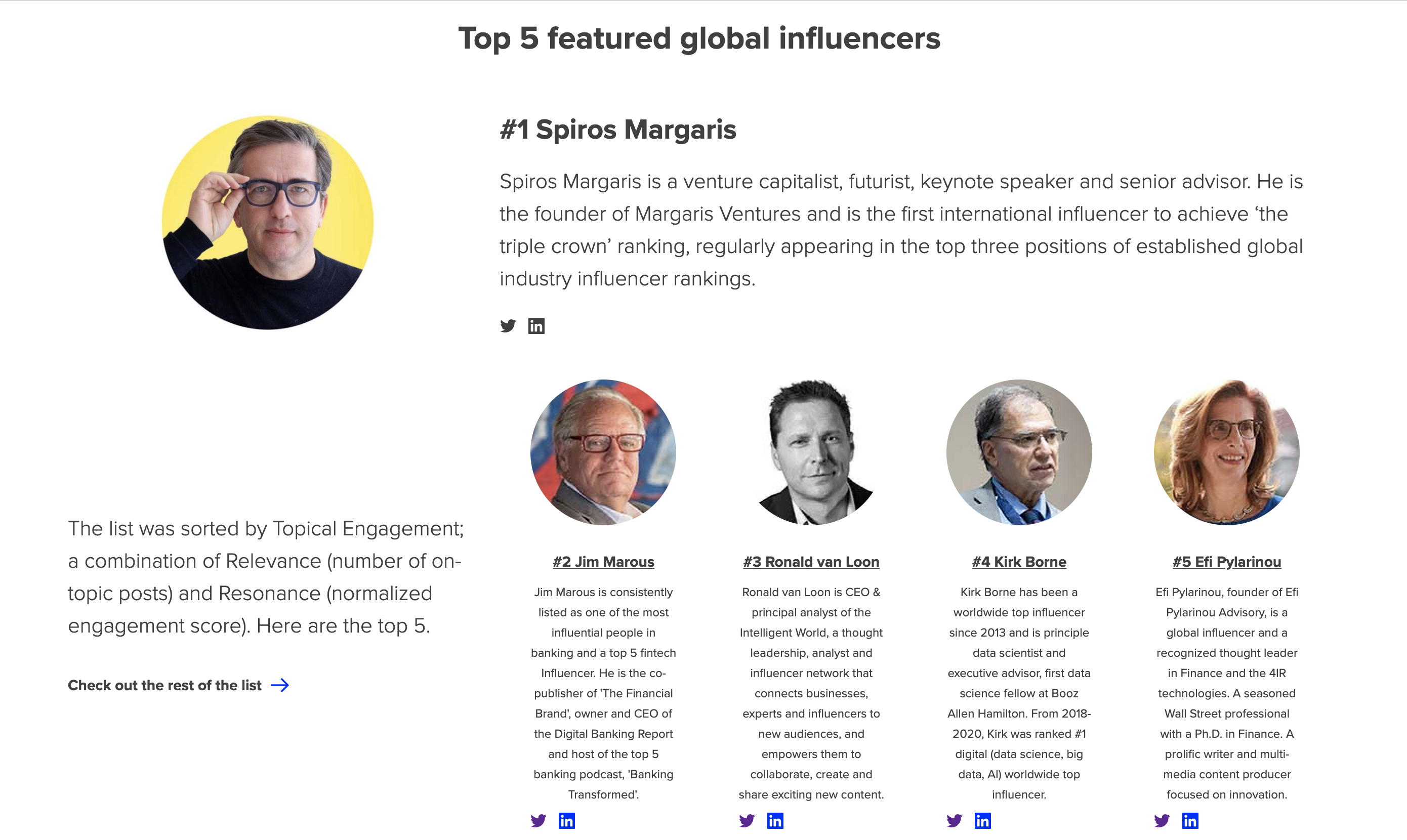 2020 09 No 1 Fintech Influencer Spiros M