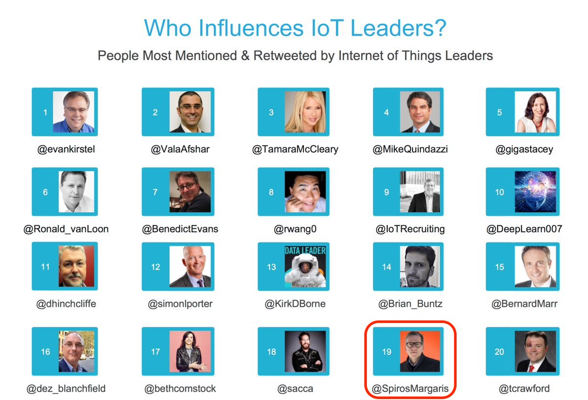 2017 07 IoT Influencer Spiros Margaris by Leadtail