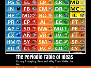 Voice Acting and The Periodic Table of Ideas – The Not Silent Blog 04/27/2021
