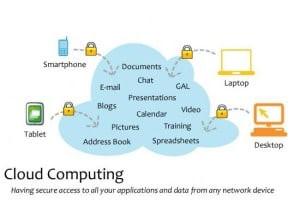 Optimized-Cloud_applications