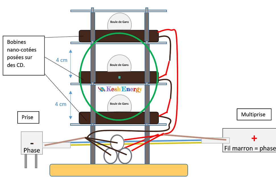 Schéma complet des connections des condensateurs et bobines de cuivre nanocotés