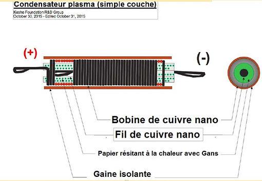 Schéma condensateur plasma pour magrav Kesh'Energy Keshe Foundation