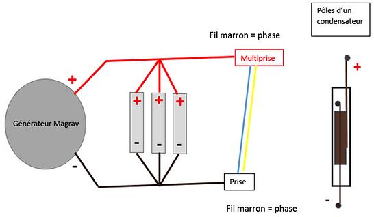 Schéma de connection des condensaeur pour un magrav Kesh'Energy